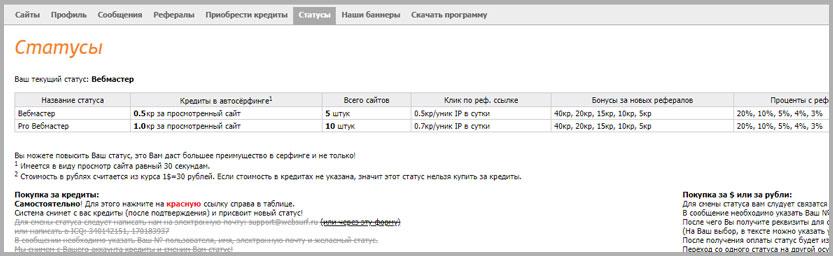 Раздел статусы в личном кабинете websurf